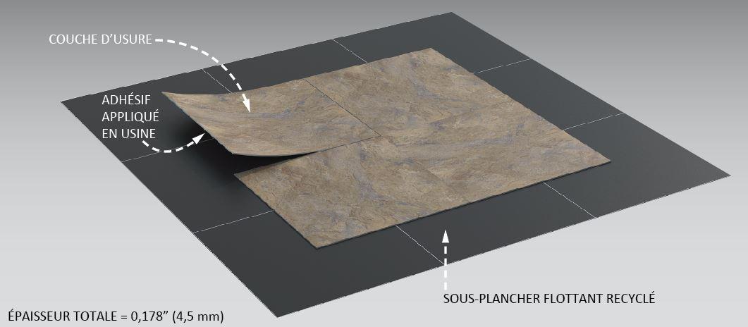 Teccare plancher flottant carreaux de vinyle luxury american - Comment poser vinyle sol ...